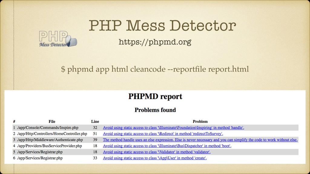 PHP Mess Detector https://phpmd.org $ phpmd app...