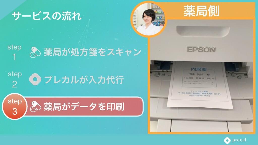 ༀہଆ αʔϏεͷྲྀΕ ༀہ͕σʔλΛҹ step  3 ༀہ͕ॲํᝦΛεΩϟϯ step ...