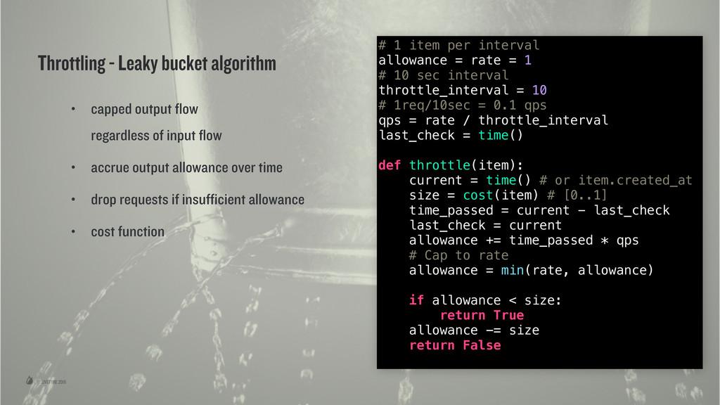 © LIVEFYRE 2015 Throttling - Leaky bucket algor...