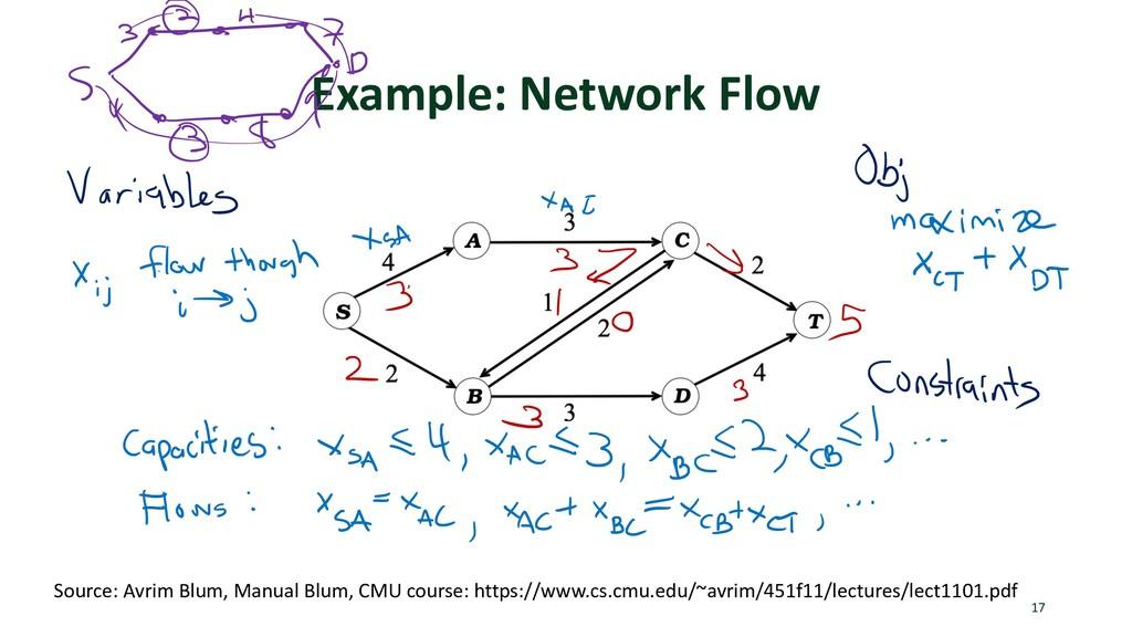 Example: Network Flow 17 Source: Avrim Blum, Ma...