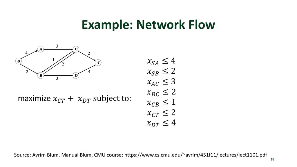 Example: Network Flow 18 Source: Avrim Blum, Ma...