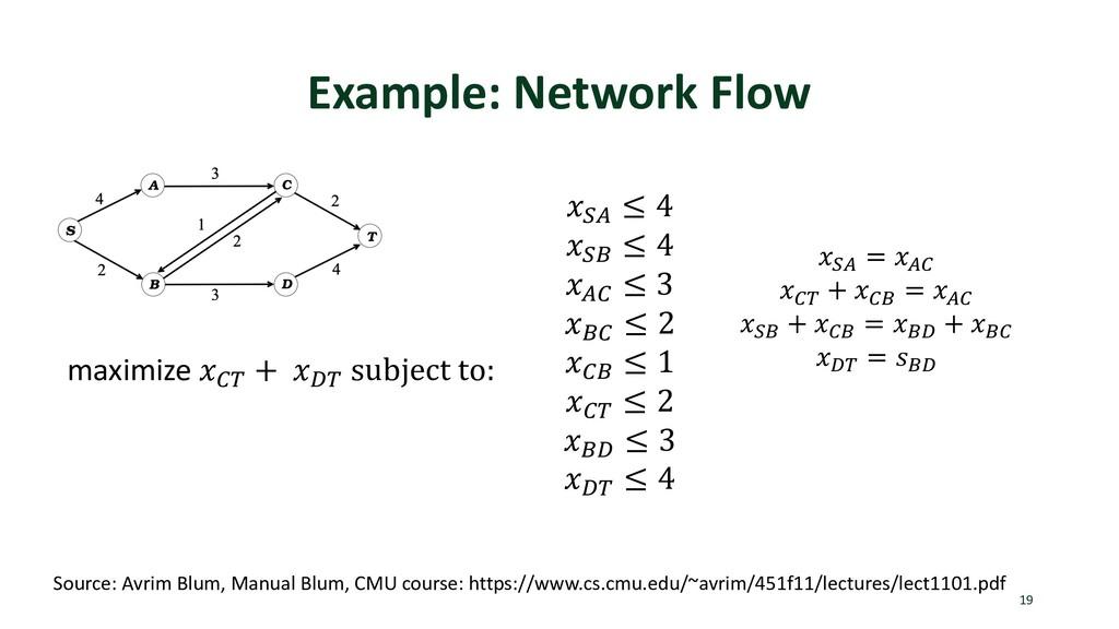 Example: Network Flow 19 Source: Avrim Blum, Ma...