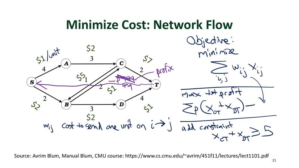 Minimize Cost: Network Flow 21 Source: Avrim Bl...