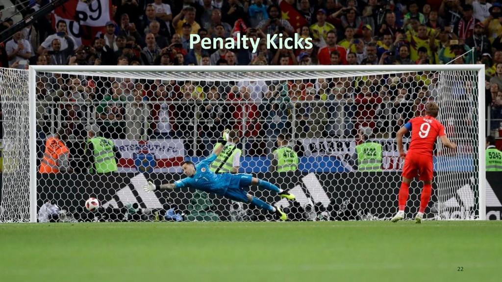 Penalty Kicks 22