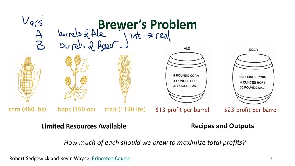 Brewer's Problem 7 Robert Sedgewick and Kevin W...