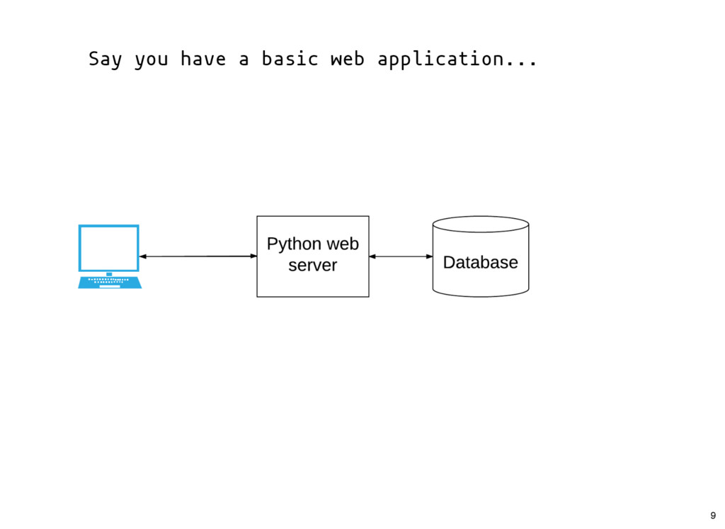 Say you have a basic web application... 9