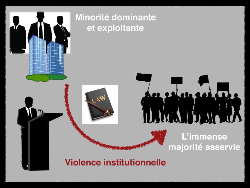 Minorité dominante et exploitante Violence inst...