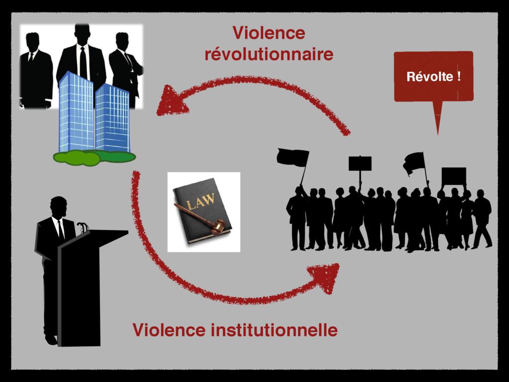 Violence institutionnelle Violence révolutionna...