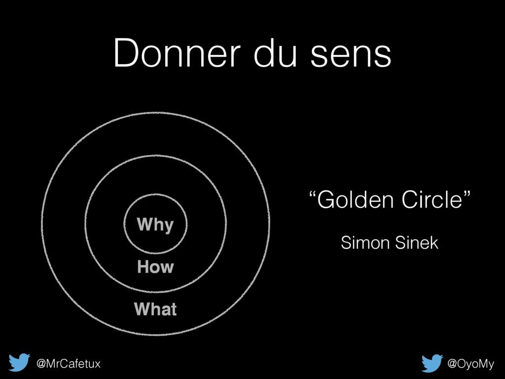 "What How Donner du sens Why ""Golden Circle"" Sim..."