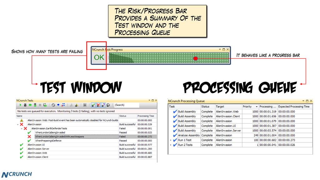 Test window Processing Queue The Risk/Progress ...