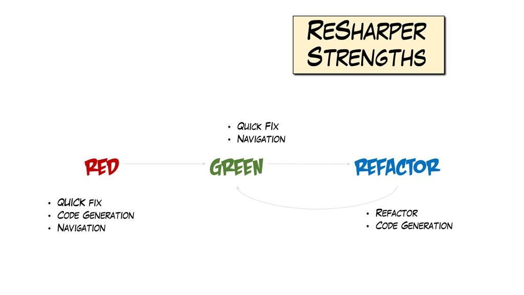 ReSharper Strengths • QUICK fix • Code Generati...