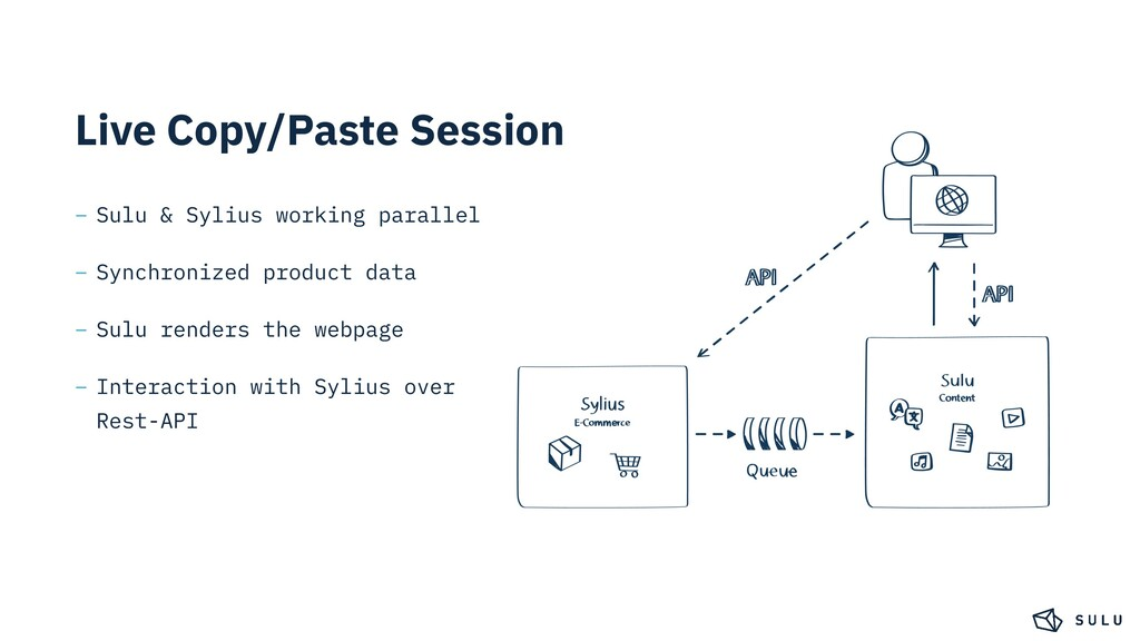 Live Copy/Paste Session – Sulu & Sylius working...