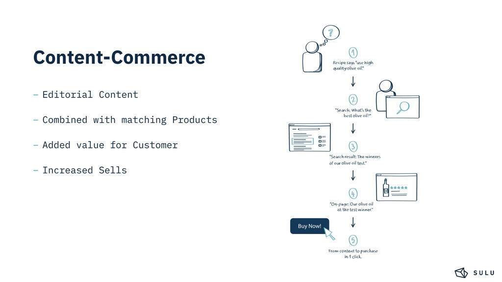 Content-Commerce – Editorial Content – Combined...