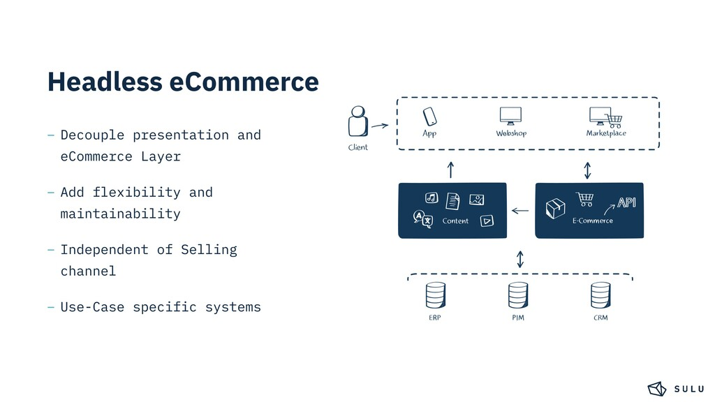 Headless eCommerce – Decouple presentation and ...
