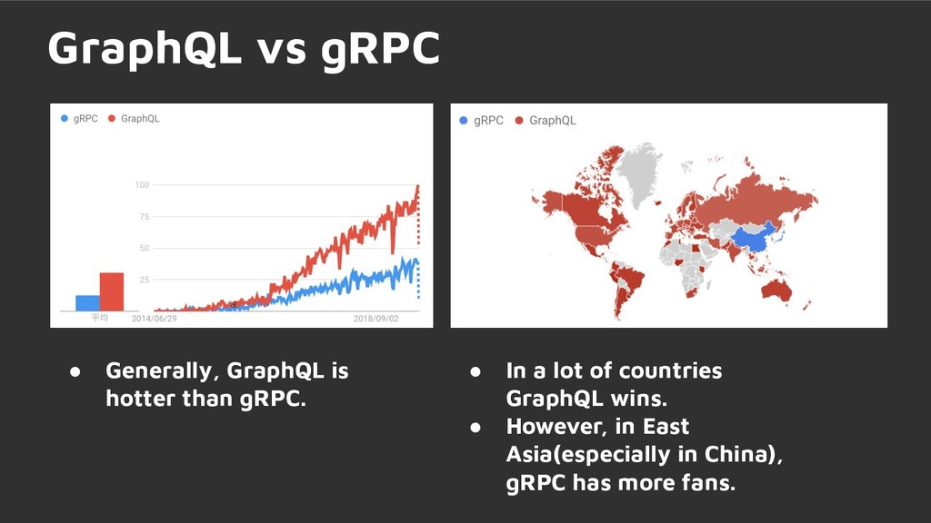 GraphQL vs gRPC ● Generally, GraphQL is hotter ...