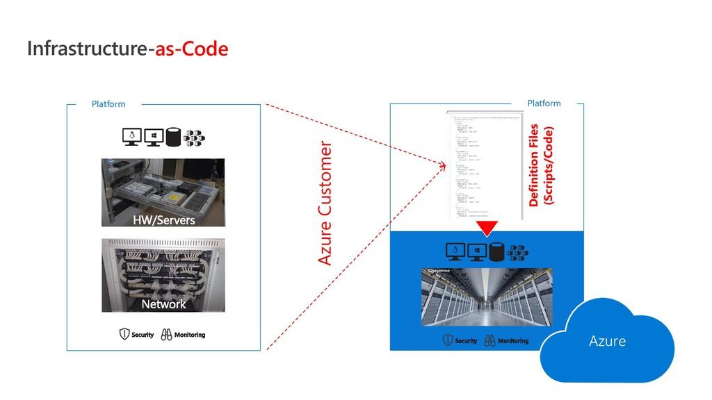 Infrastructure Platform Platform Definition Fil...