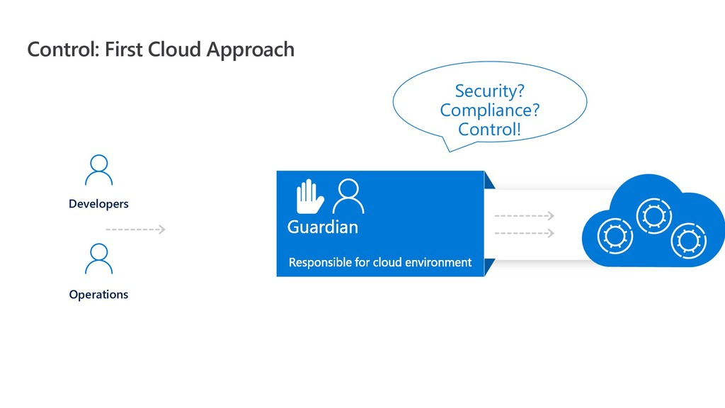 Control: First Cloud Approach Security? Complia...