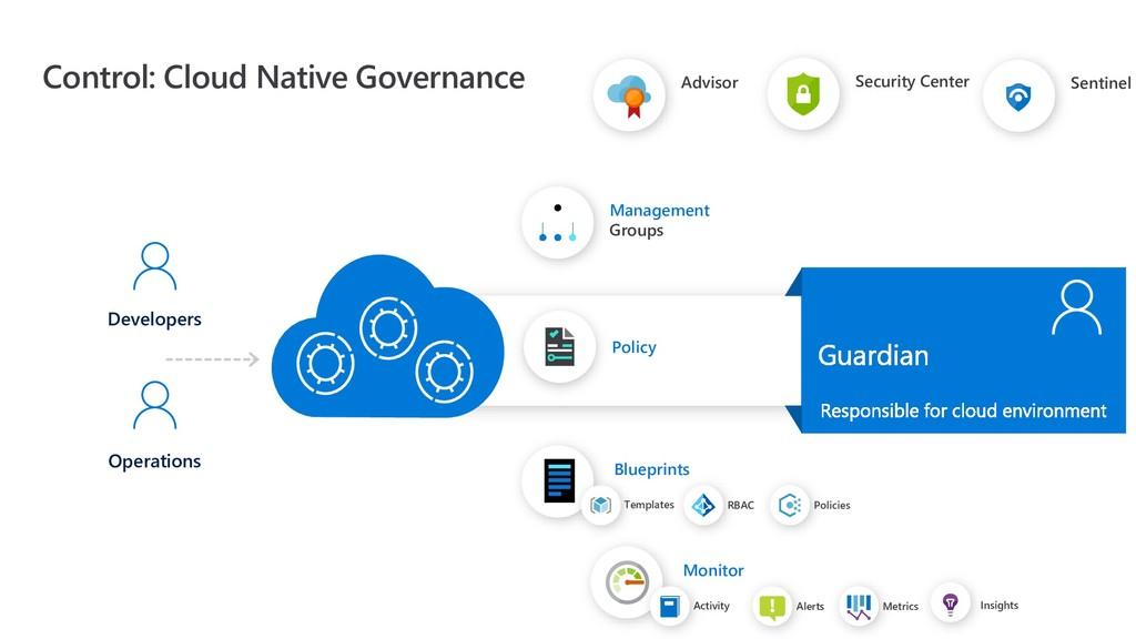 Control: Cloud Native Governance Management Gro...