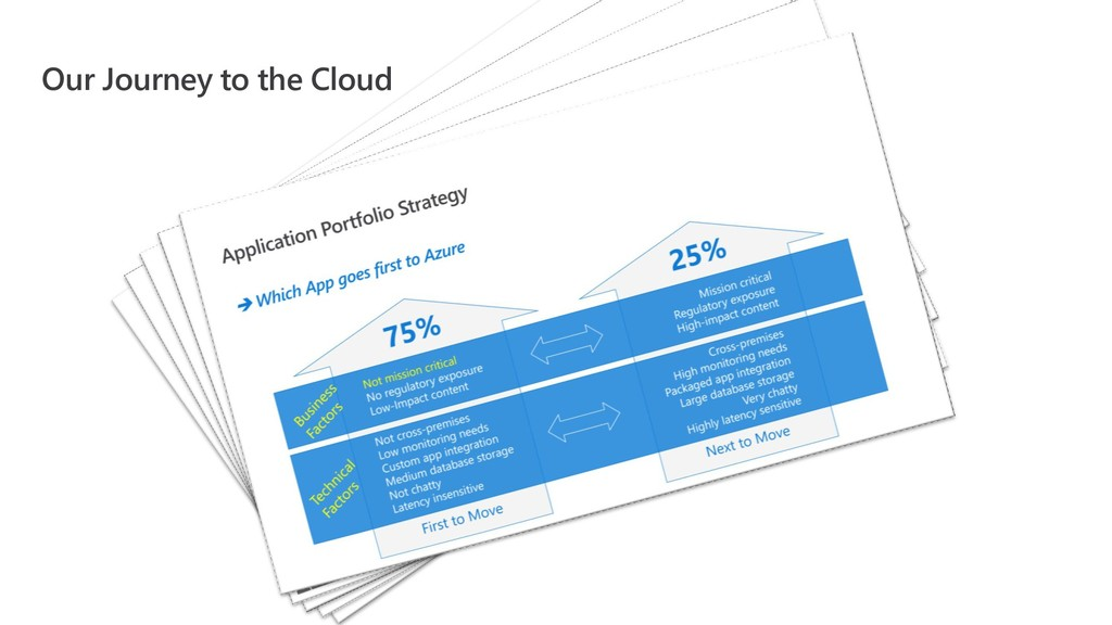 Our Journey to the Cloud