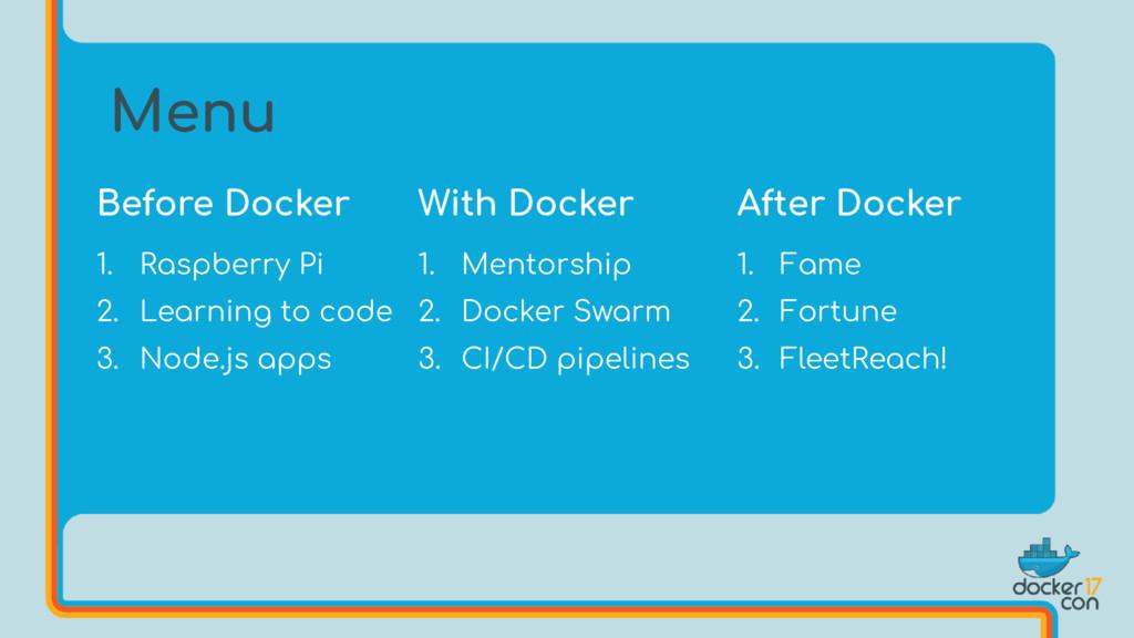 Before Docker 1. Raspberry Pi 2. Learning to co...