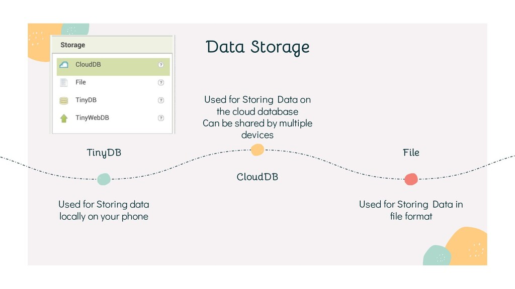 Data Storage Used for Storing data locally on y...