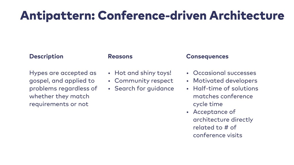 Antipattern: Conference-driven Architecture Des...
