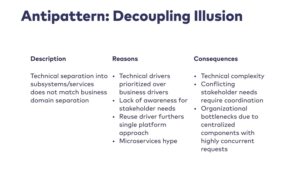 Antipattern: Decoupling Illusion Description Re...