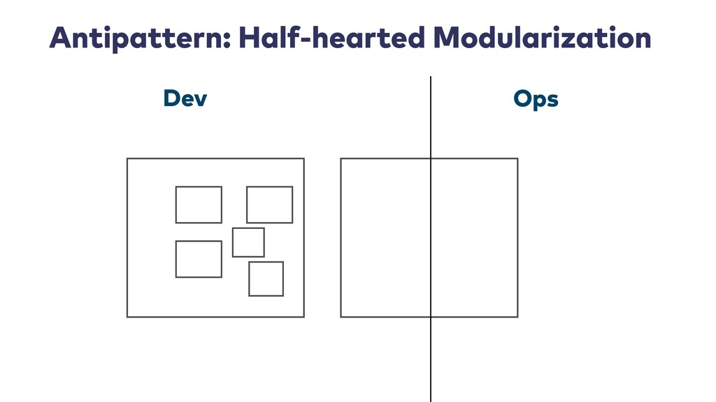 Antipattern: Half-hearted Modularization Dev Ops