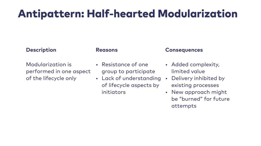 Antipattern: Half-hearted Modularization Descri...