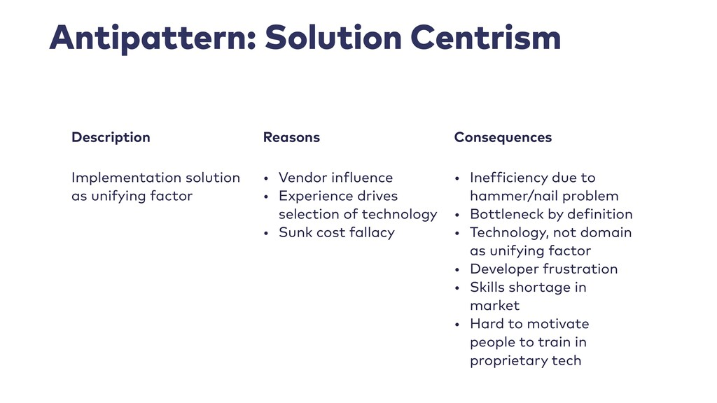Antipattern: Solution Centrism Description Reas...