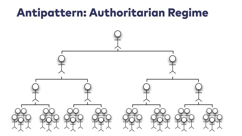 Antipattern: Authoritarian Regime
