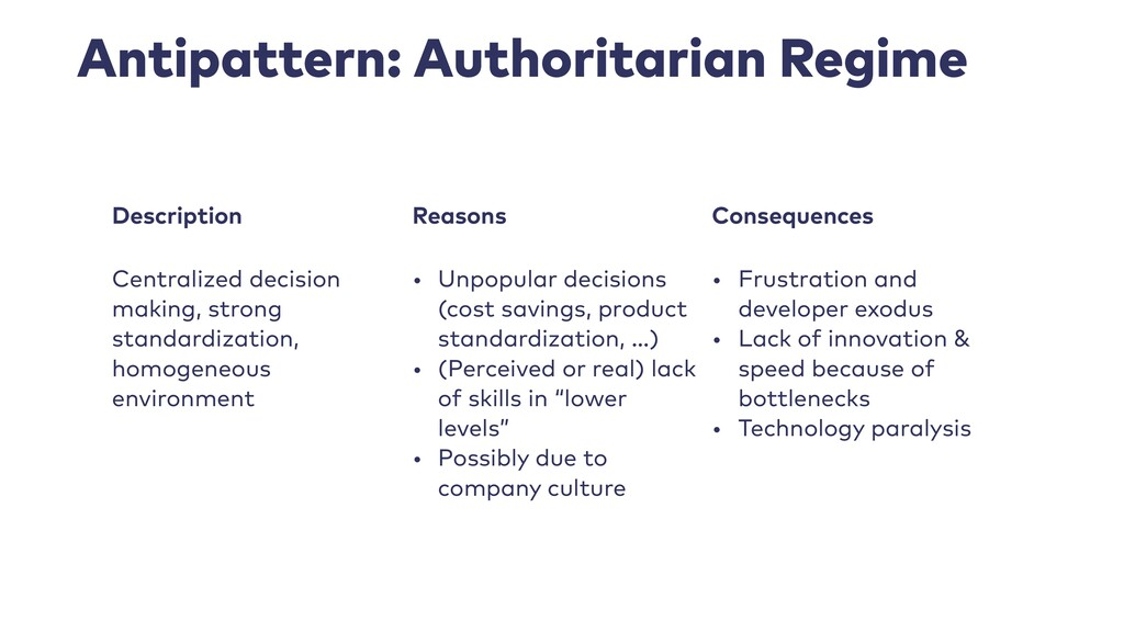 Antipattern: Authoritarian Regime Description R...