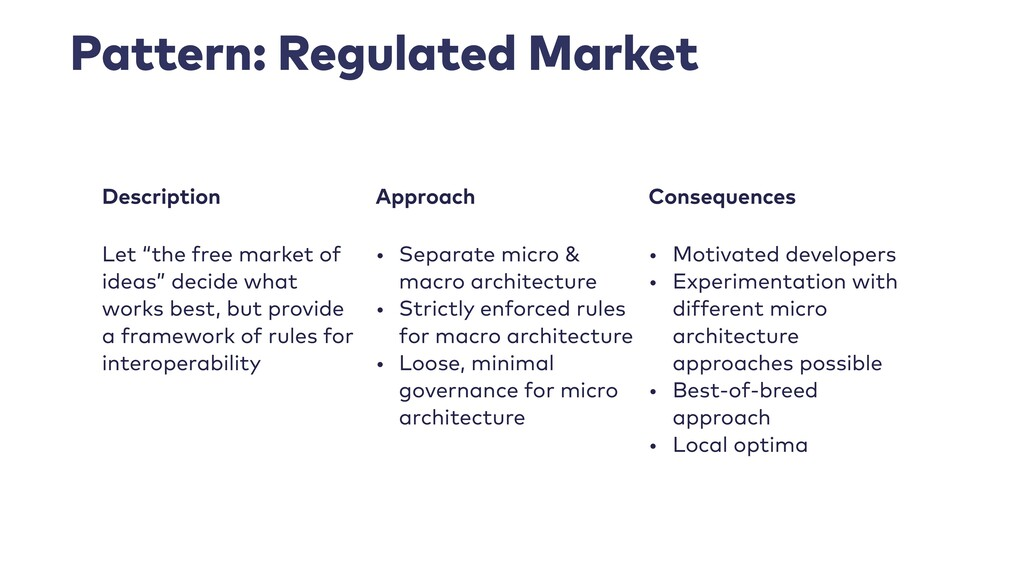 Pattern: Regulated Market Description Approach ...