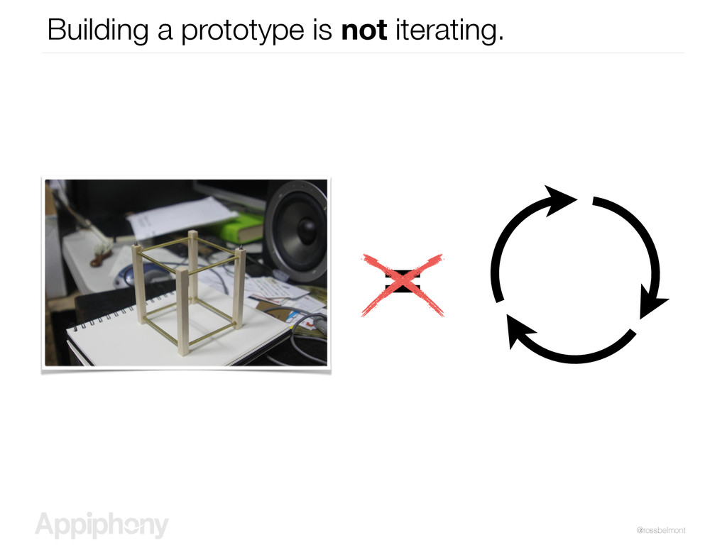 @rossbelmont Building a prototype is not iterat...