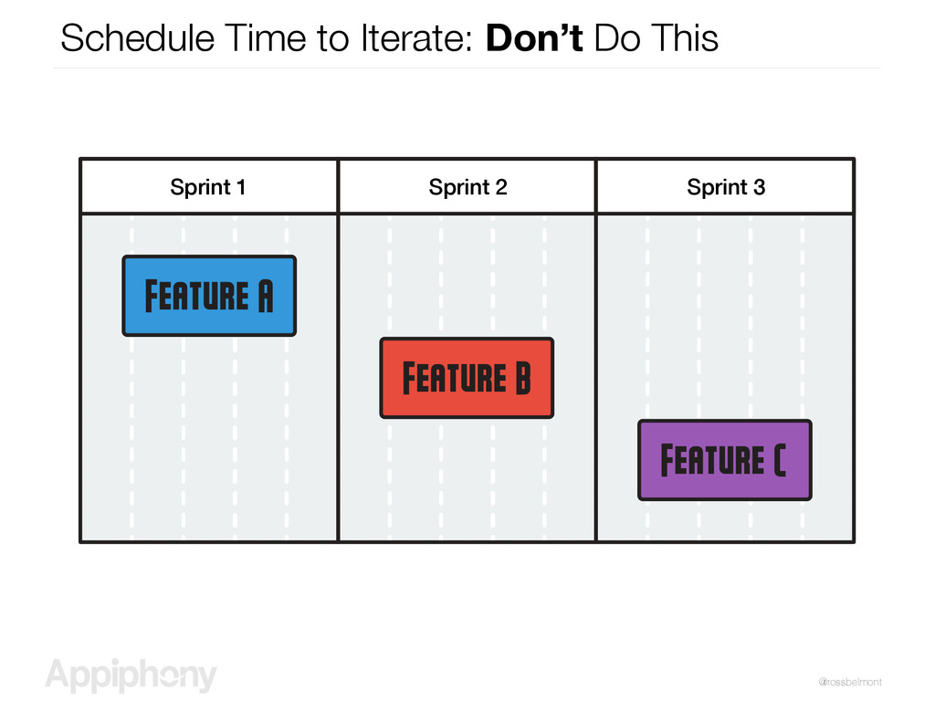 @rossbelmont Schedule Time to Iterate: Don't Do...