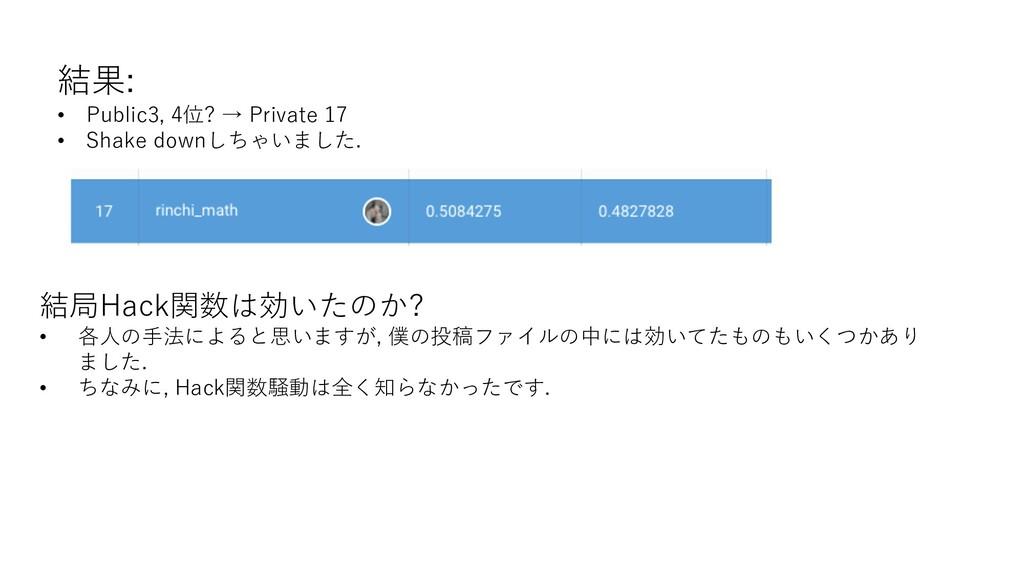 結果: • Public3, 4位? → Private 17 • Shake downしちゃ...