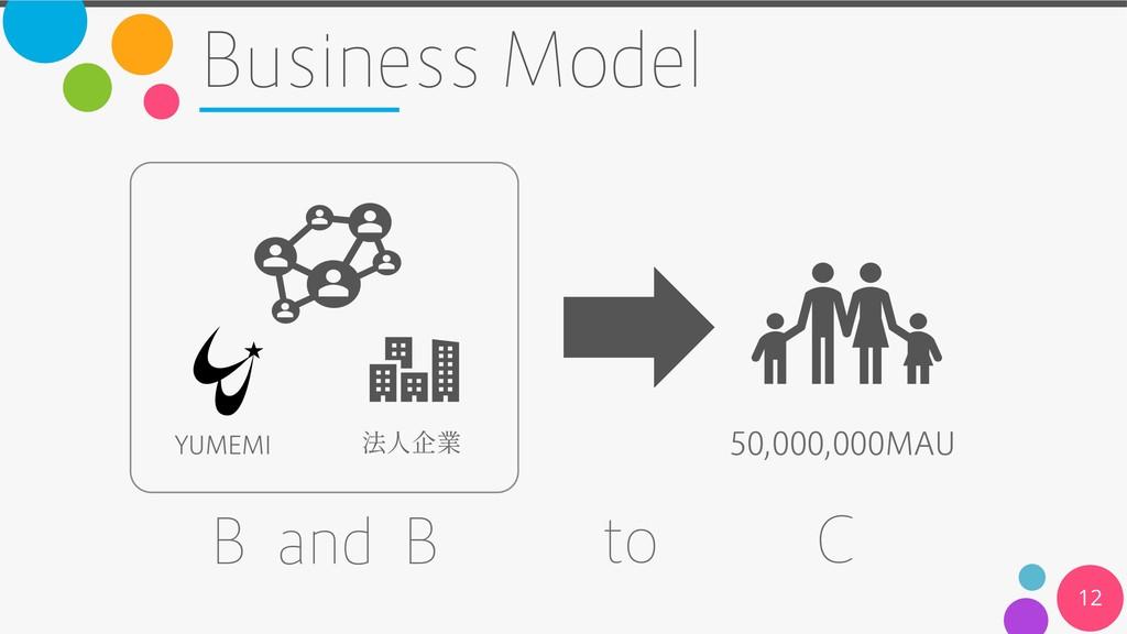 Business Model 12 50,000,000MAU YUMEMI B and B ...