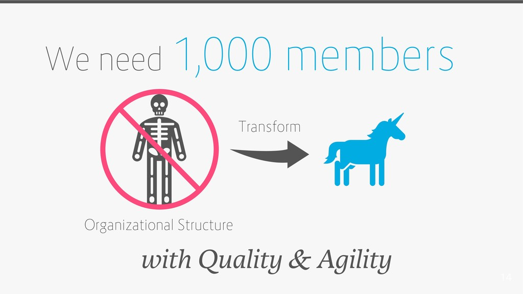 14 We need 1,000 members with Quality & Agility...