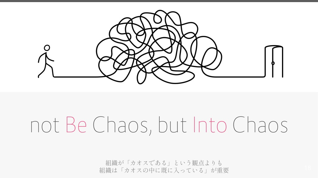 18 not Be Chaos, but Into Chaos
