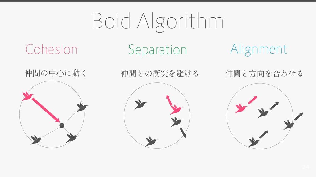 24 Boid Algorithm Cohesion Separation Alignment