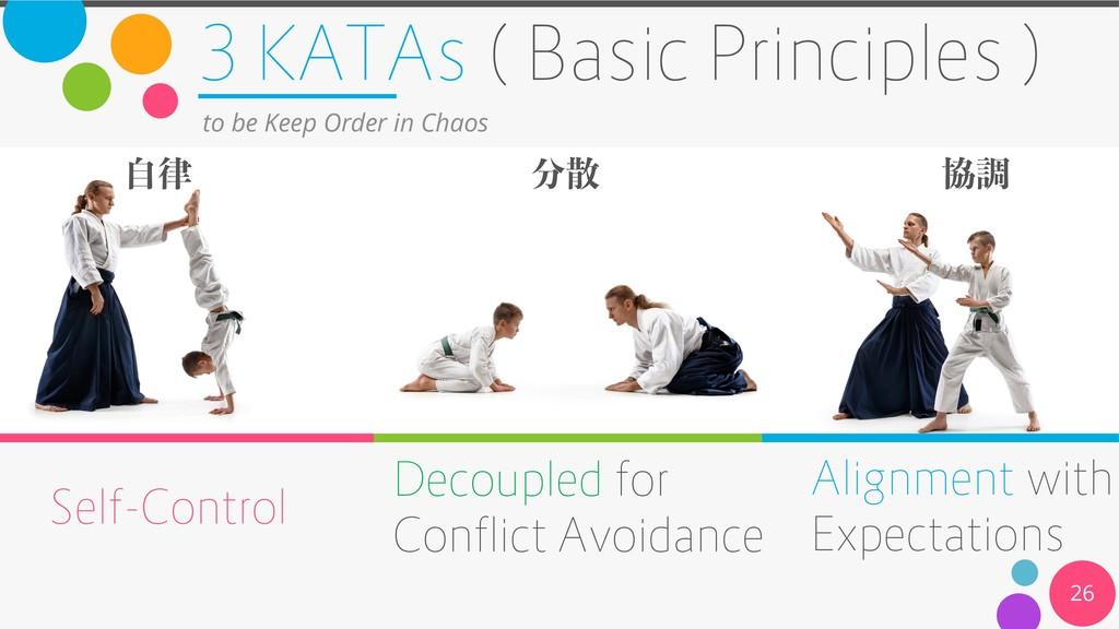 3 KATAs ( Basic Principles ) 26 to be Keep Orde...