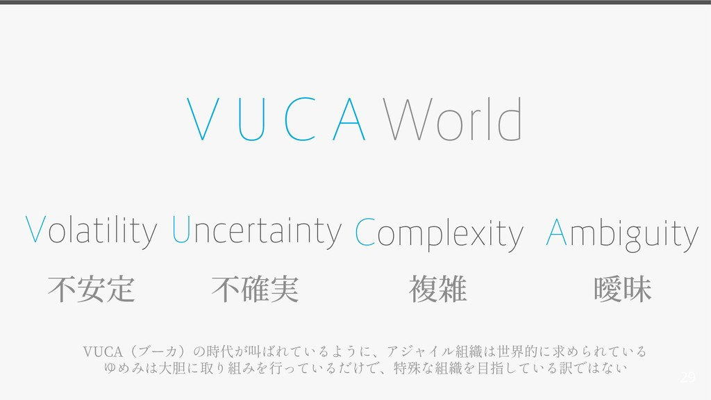 29 V U C A World Volatility 不安定 不確実 Uncertainty...