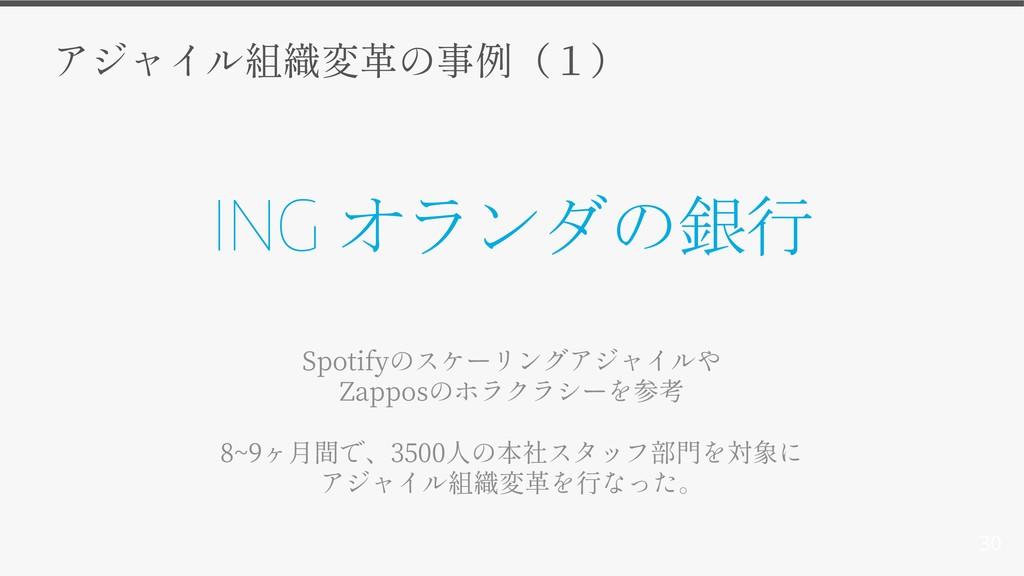 30 ING オランダの銀行 Spotify Zappos 8~9 3500