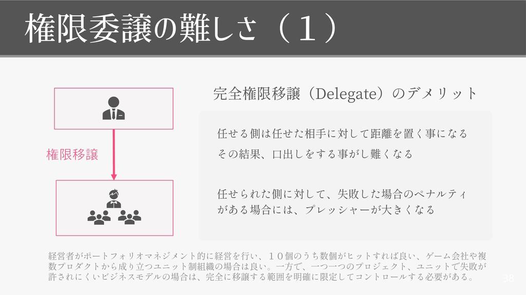 38 権限委譲の難しさ(1) 権限移譲 Delegate 移 移 移