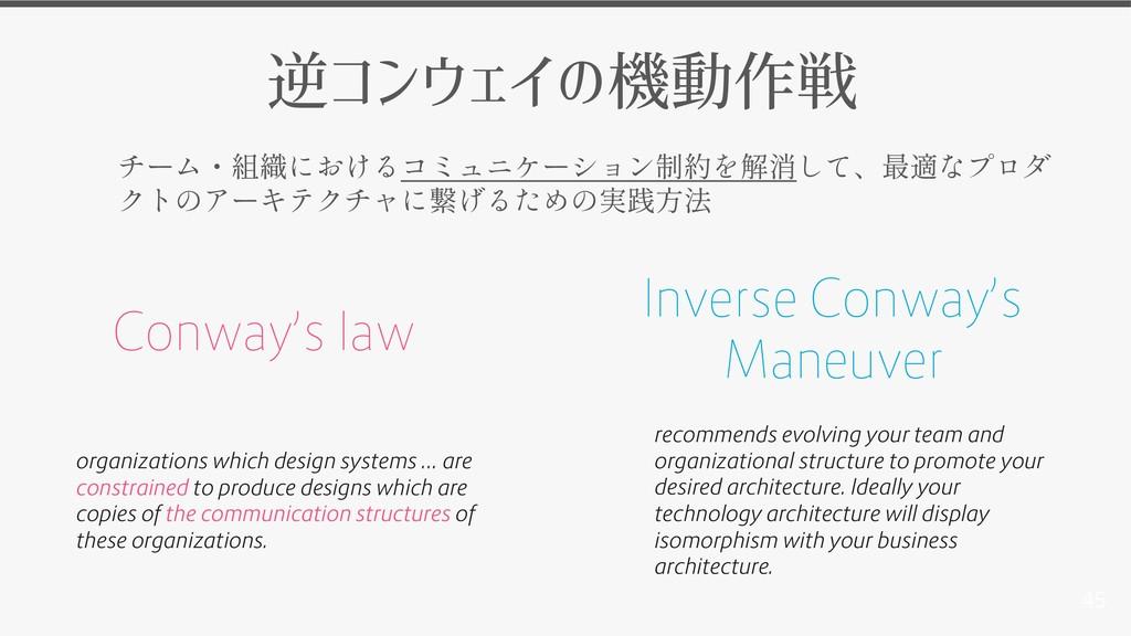 45 Inverse Conway's Maneuver Conway's law organ...