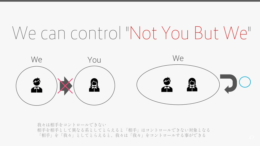"""47 We can control """"Not You But We"""" We You We"""