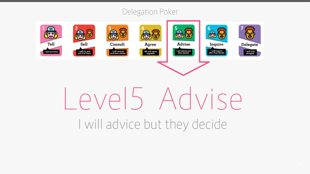 51 Level5 Advise I will advice but they decide ...