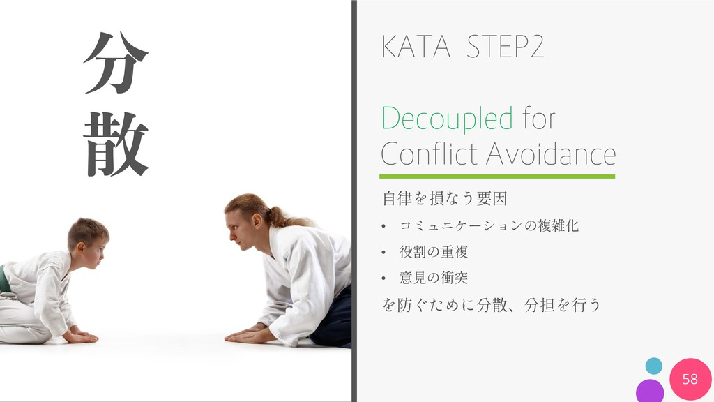 KATA STEP2 Decoupled for Conflict Avoidance 58 ...