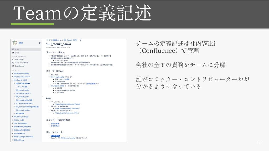 62 Team Wiki Confluence
