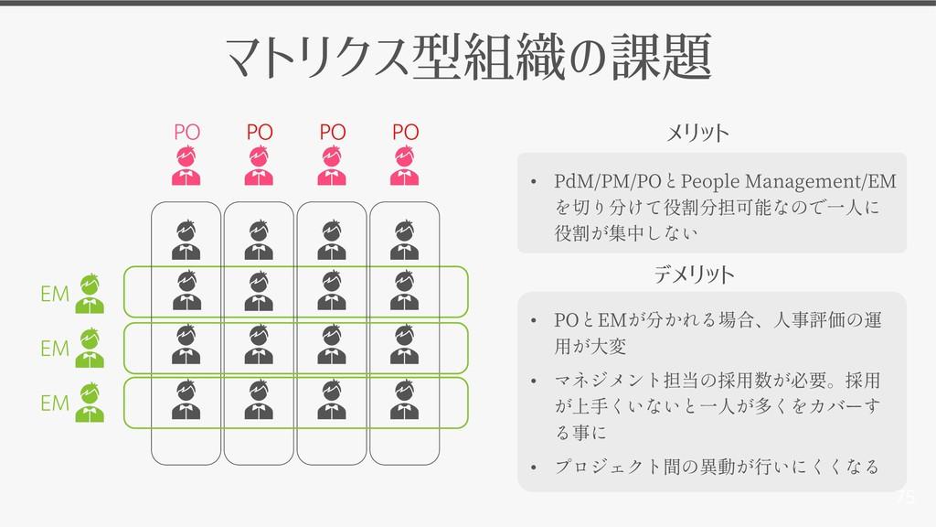 75 マトリクス型組織の課題 PO EM PO PO PO EM EM • PdM/PM/PO...
